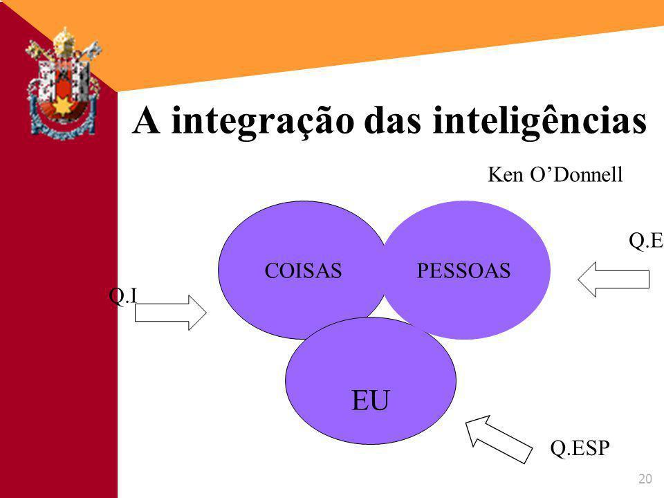 A integração das inteligências Ken O'Donnell