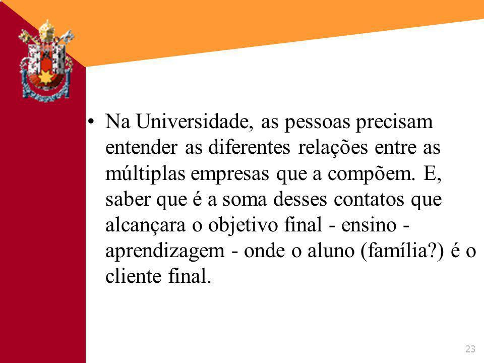 Na Universidade, as pessoas precisam entender as diferentes relações entre as múltiplas empresas que a compõem.