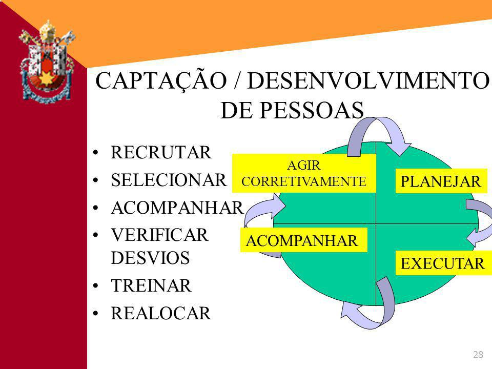 CAPTAÇÃO / DESENVOLVIMENTO DE PESSOAS