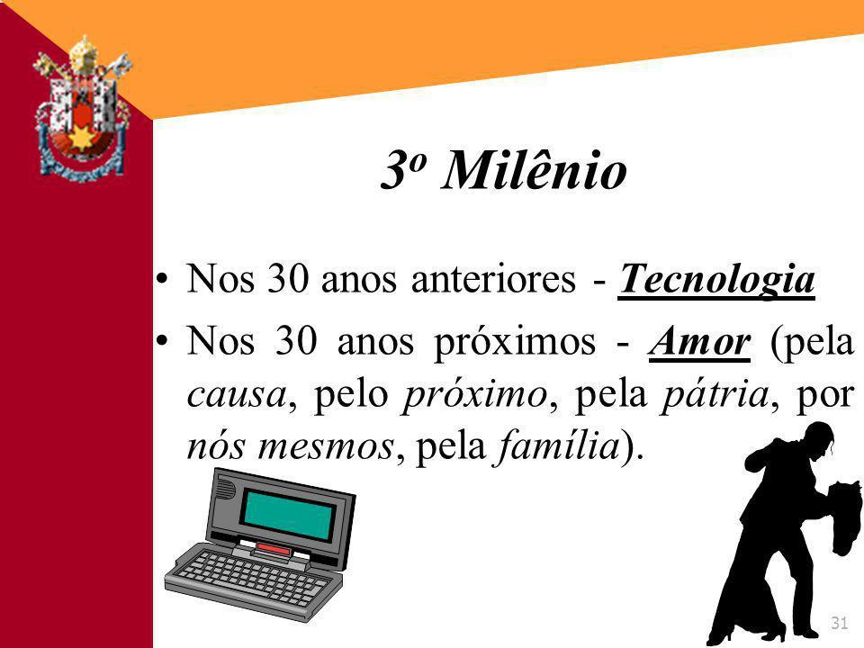 3o Milênio Nos 30 anos anteriores - Tecnologia