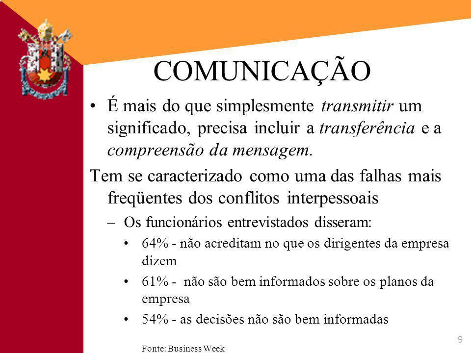 COMUNICAÇÃO É mais do que simplesmente transmitir um significado, precisa incluir a transferência e a compreensão da mensagem.