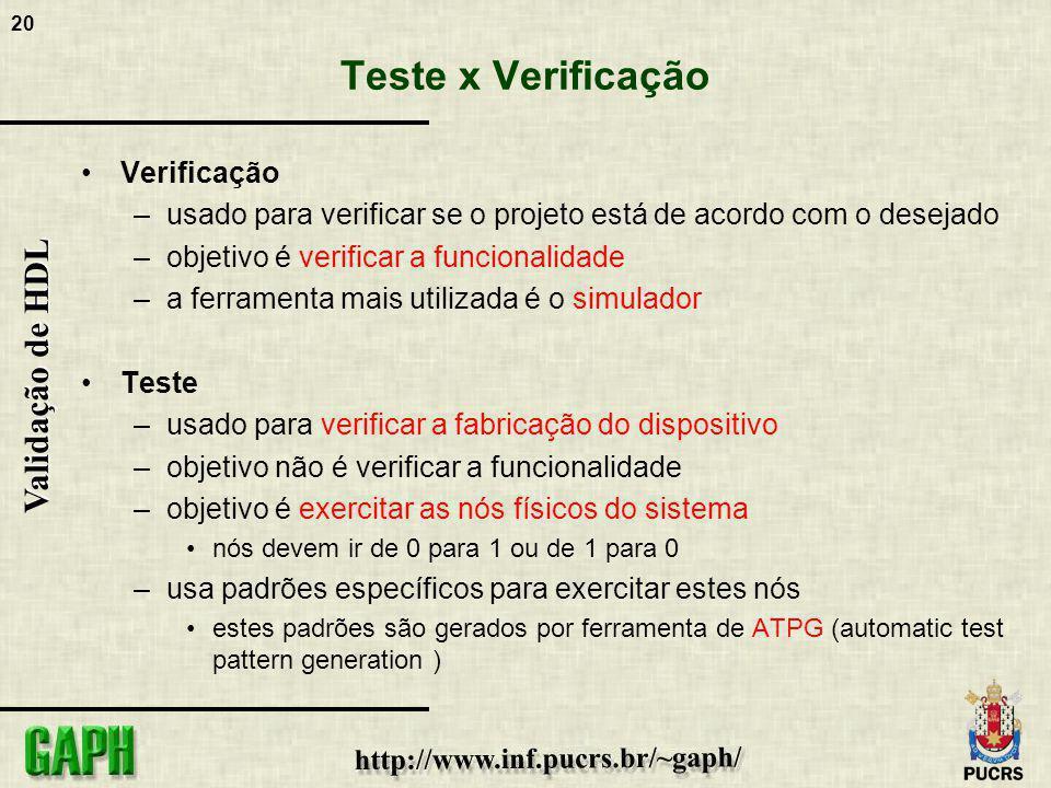Teste x Verificação Verificação