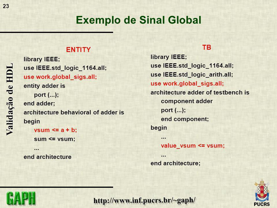 Exemplo de Sinal Global