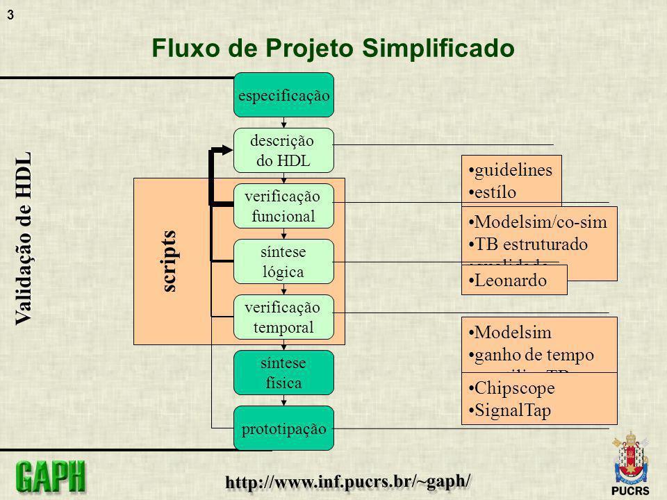 Fluxo de Projeto Simplificado