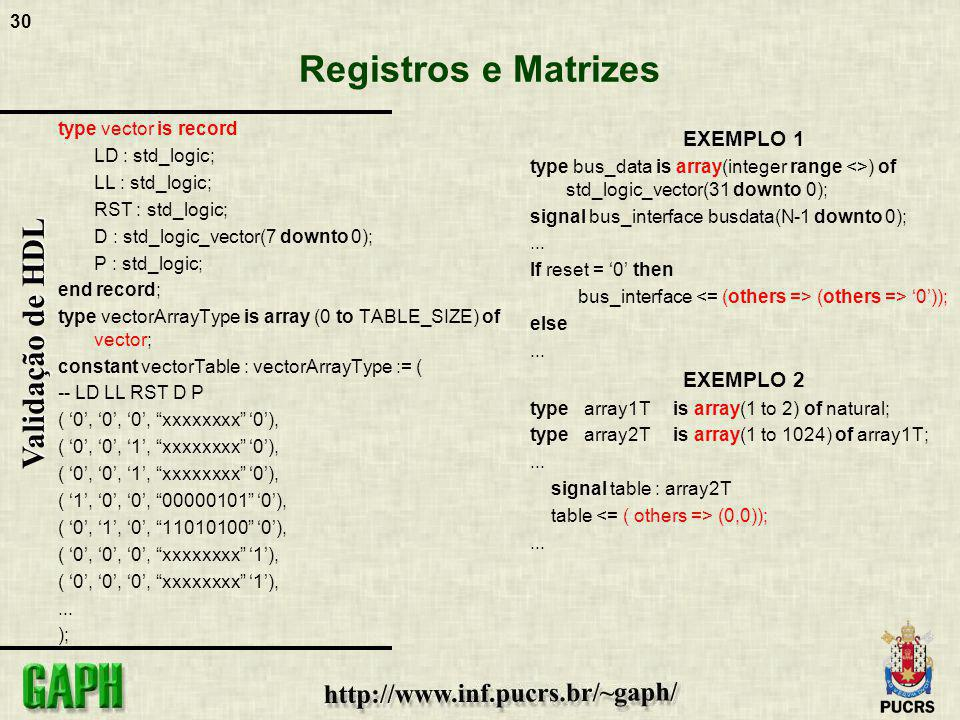 Registros e Matrizes EXEMPLO 1 EXEMPLO 2 type vector is record