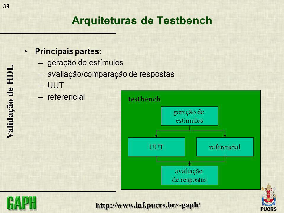 Arquiteturas de Testbench