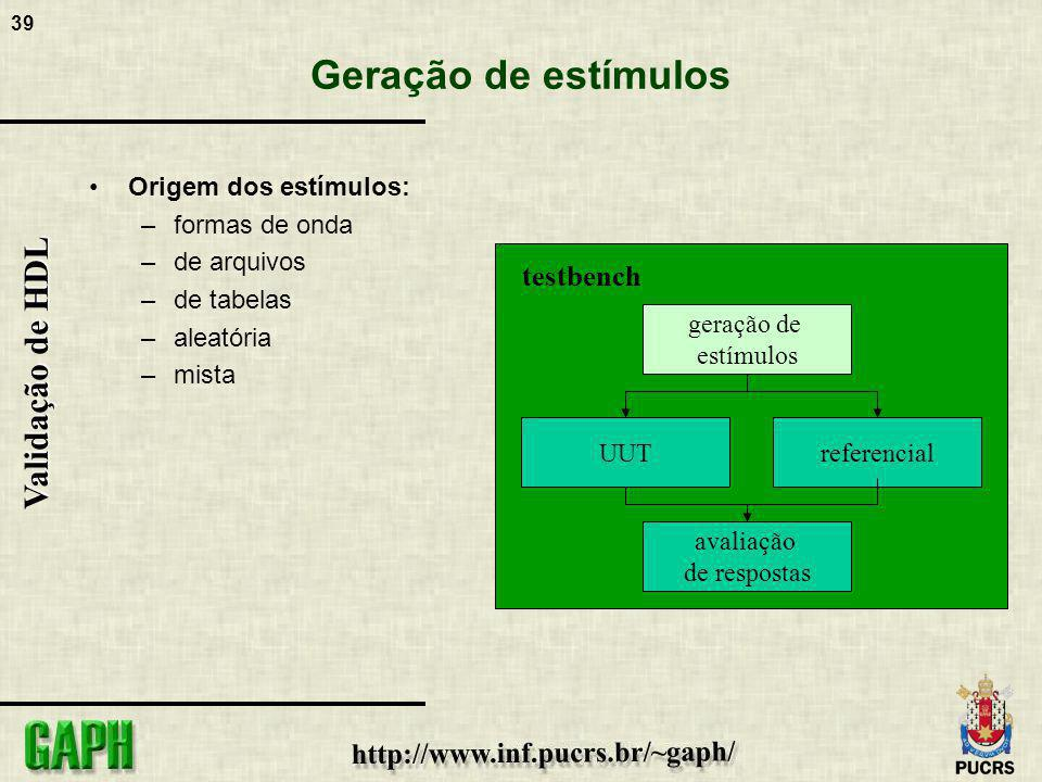 Geração de estímulos testbench Origem dos estímulos: formas de onda