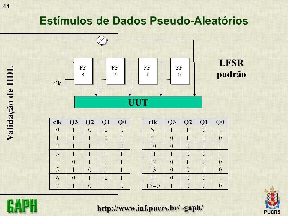 Estímulos de Dados Pseudo-Aleatórios