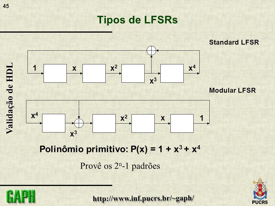 Polinômio primitivo: P(x) = 1 + x3 + x4