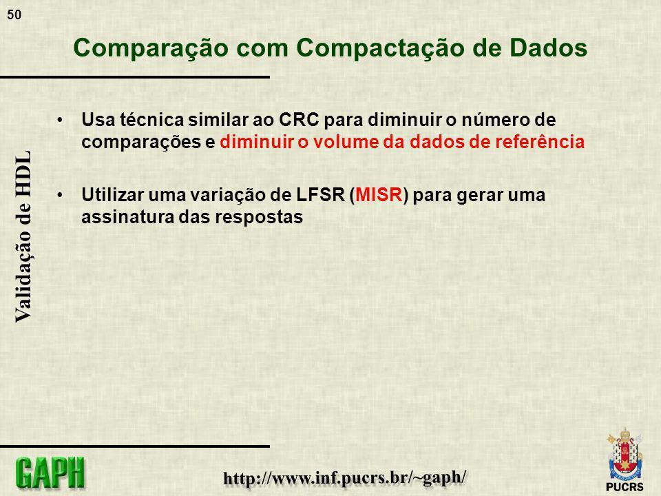 Comparação com Compactação de Dados