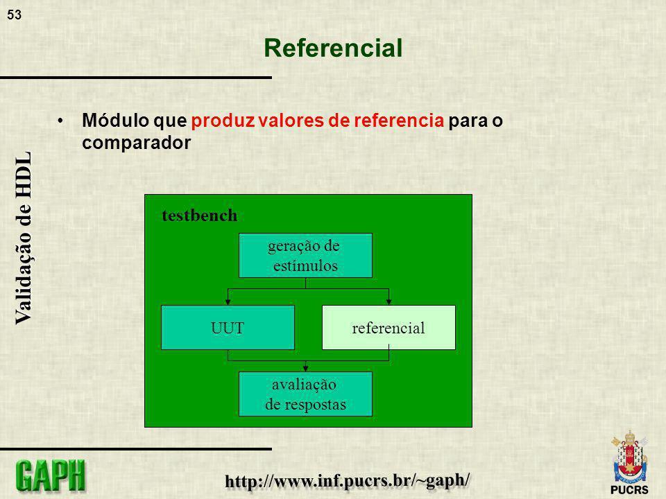 Referencial Módulo que produz valores de referencia para o comparador