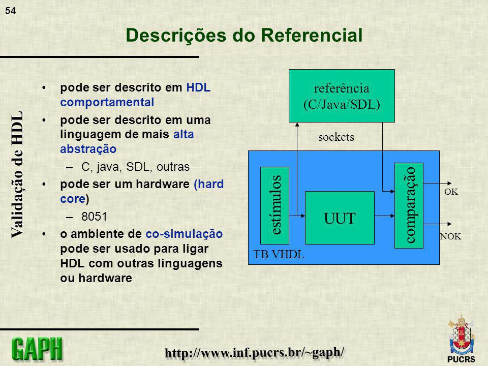 Descrições do Referencial