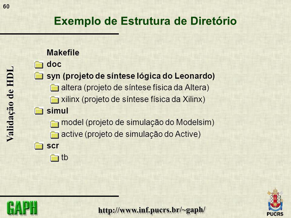 Exemplo de Estrutura de Diretório