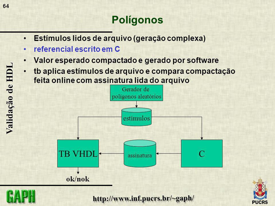 Polígonos TB VHDL C Estímulos lidos de arquivo (geração complexa)