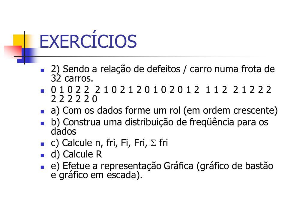 EXERCÍCIOS 2) Sendo a relação de defeitos / carro numa frota de 32 carros. 0 1 0 2 2 2 1 0 2 1 2 0 1 0 2 0 1 2 1 1 2 2 1 2 2 2 2 2 2 2 2 0.