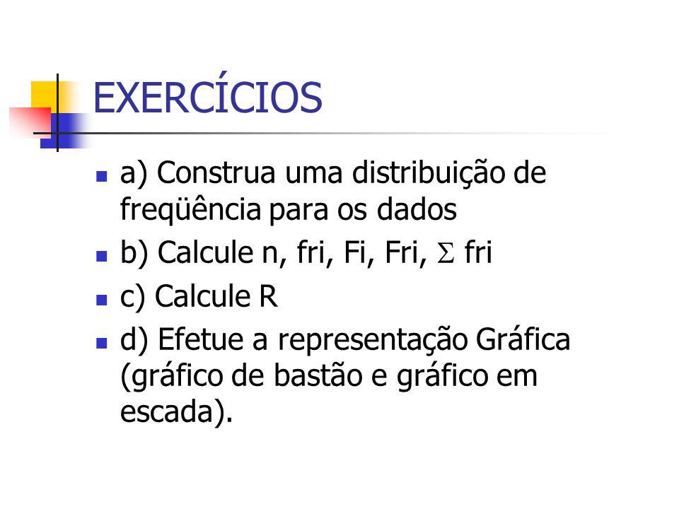 EXERCÍCIOS a) Construa uma distribuição de freqüência para os dados