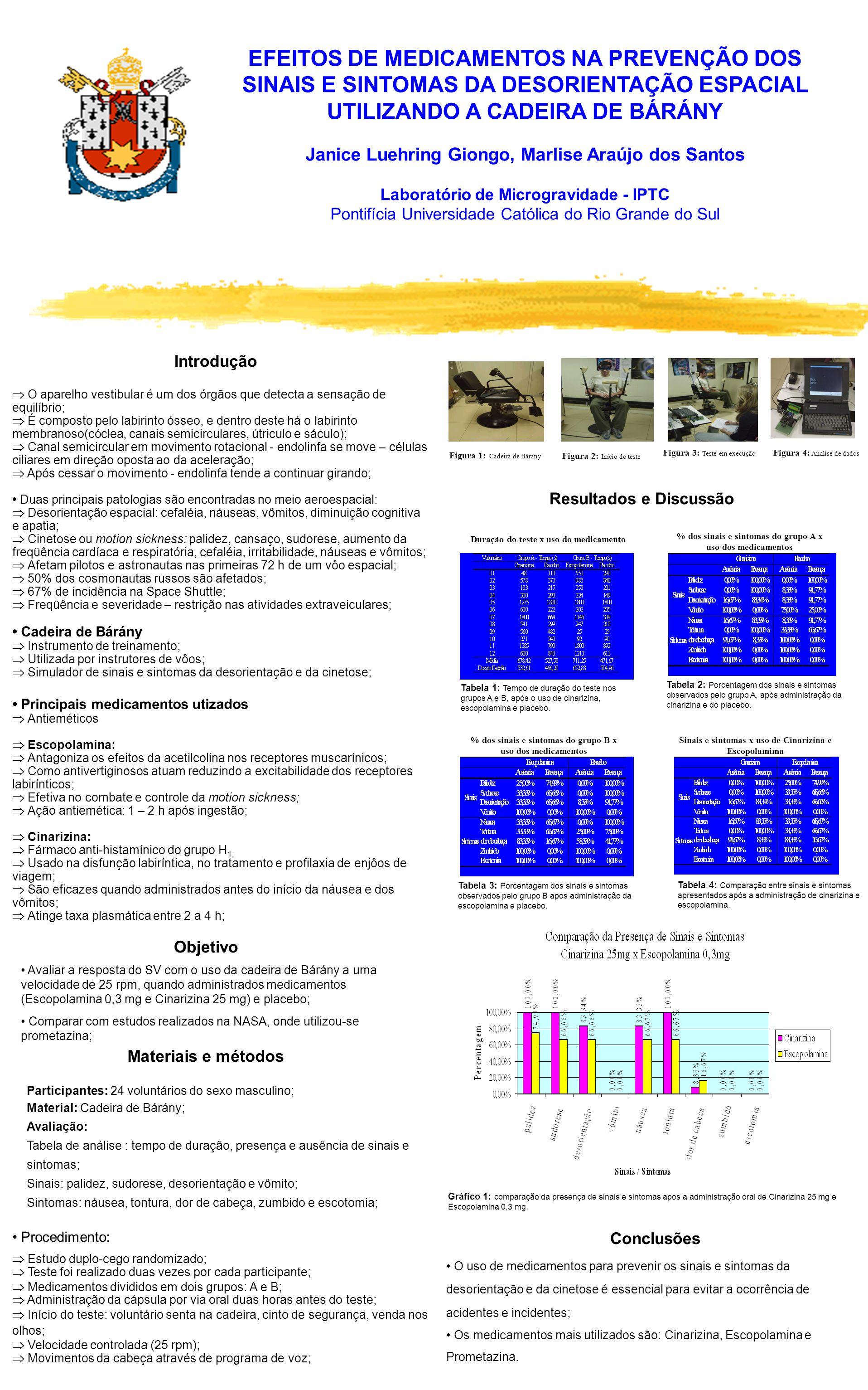 EFEITOS DE MEDICAMENTOS NA PREVENÇÃO DOS SINAIS E SINTOMAS DA DESORIENTAÇÃO ESPACIAL UTILIZANDO A CADEIRA DE BÁRÁNY