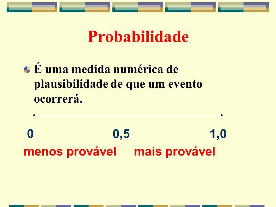 Probabilidade É uma medida numérica de plausibilidade de que um evento ocorrerá. 0 0,5 1,0.