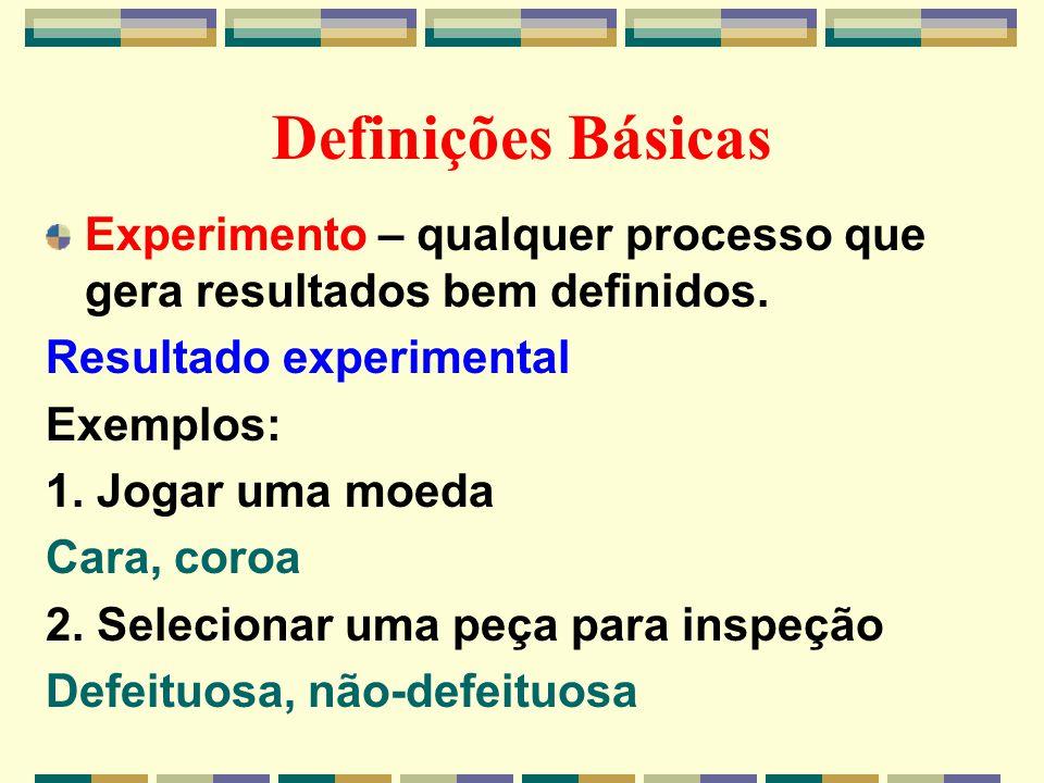 Definições Básicas Experimento – qualquer processo que gera resultados bem definidos. Resultado experimental.