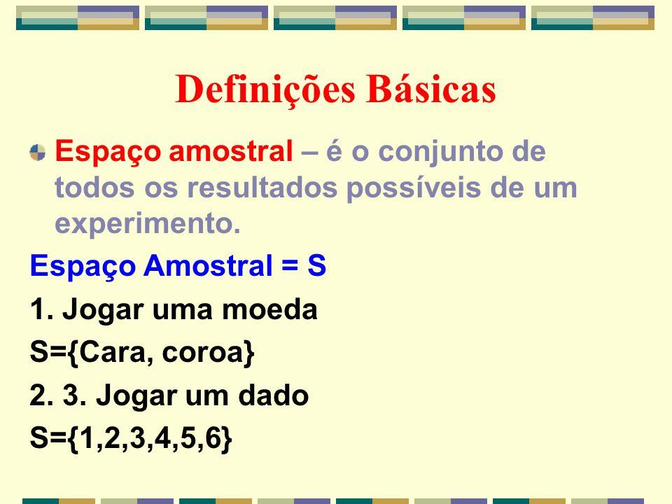 Definições Básicas Espaço amostral – é o conjunto de todos os resultados possíveis de um experimento.