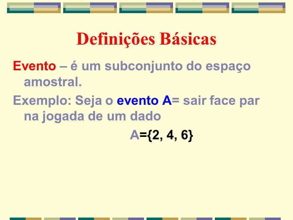 Definições Básicas Evento – é um subconjunto do espaço amostral.