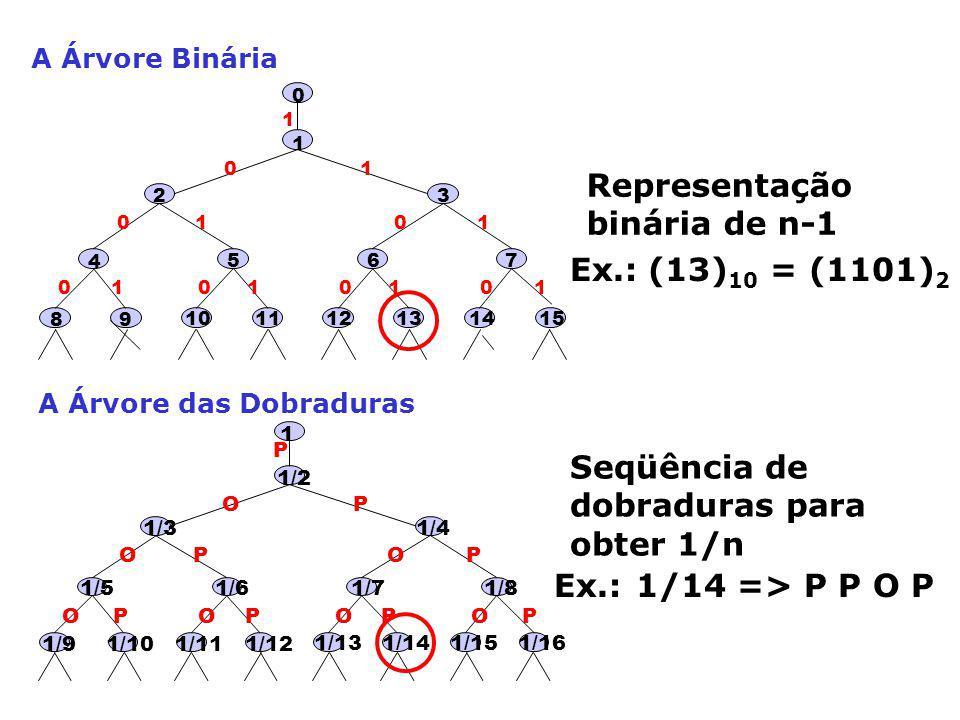 Representação binária de n-1