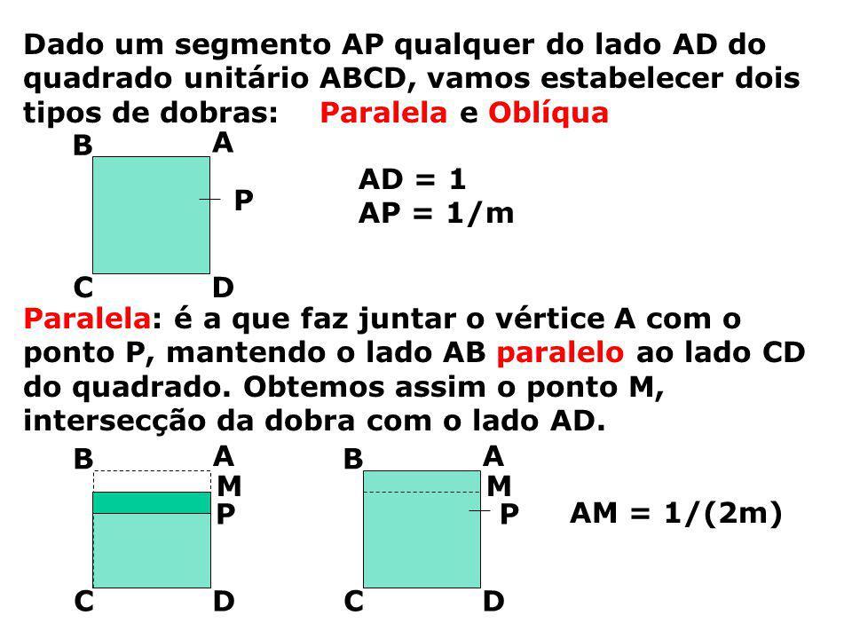 Dado um segmento AP qualquer do lado AD do quadrado unitário ABCD, vamos estabelecer dois tipos de dobras: Paralela e Oblíqua