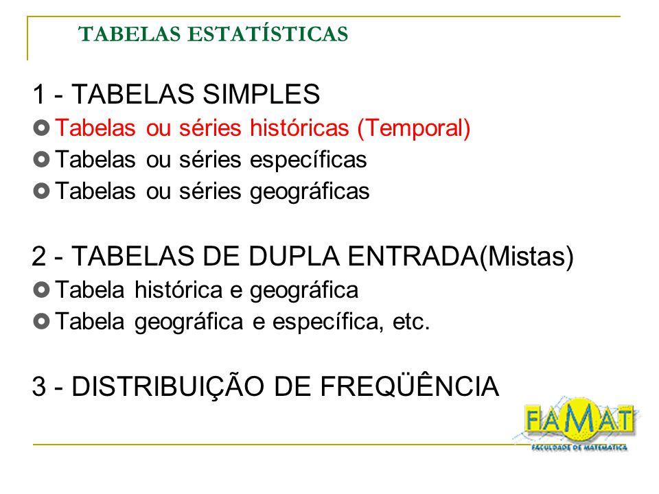 2 - TABELAS DE DUPLA ENTRADA(Mistas)