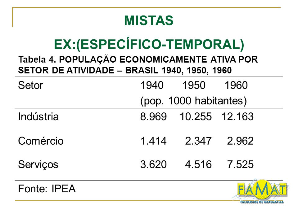 EX:(ESPECÍFICO-TEMPORAL)
