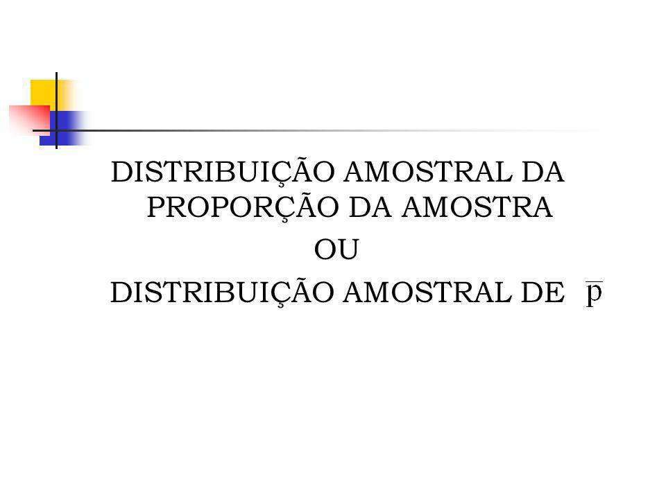 DISTRIBUIÇÃO AMOSTRAL DA PROPORÇÃO DA AMOSTRA OU