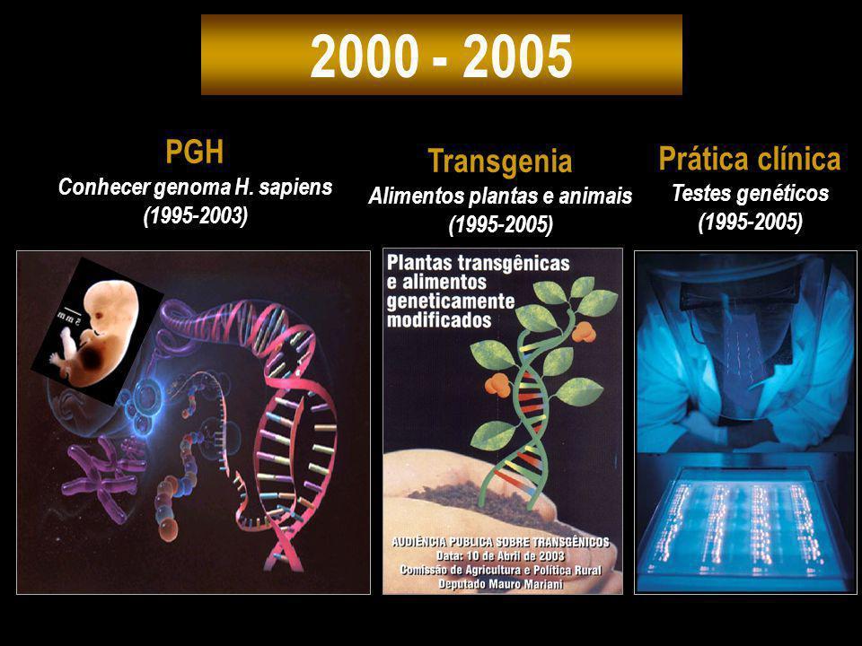 Conhecer genoma H. sapiens Alimentos plantas e animais