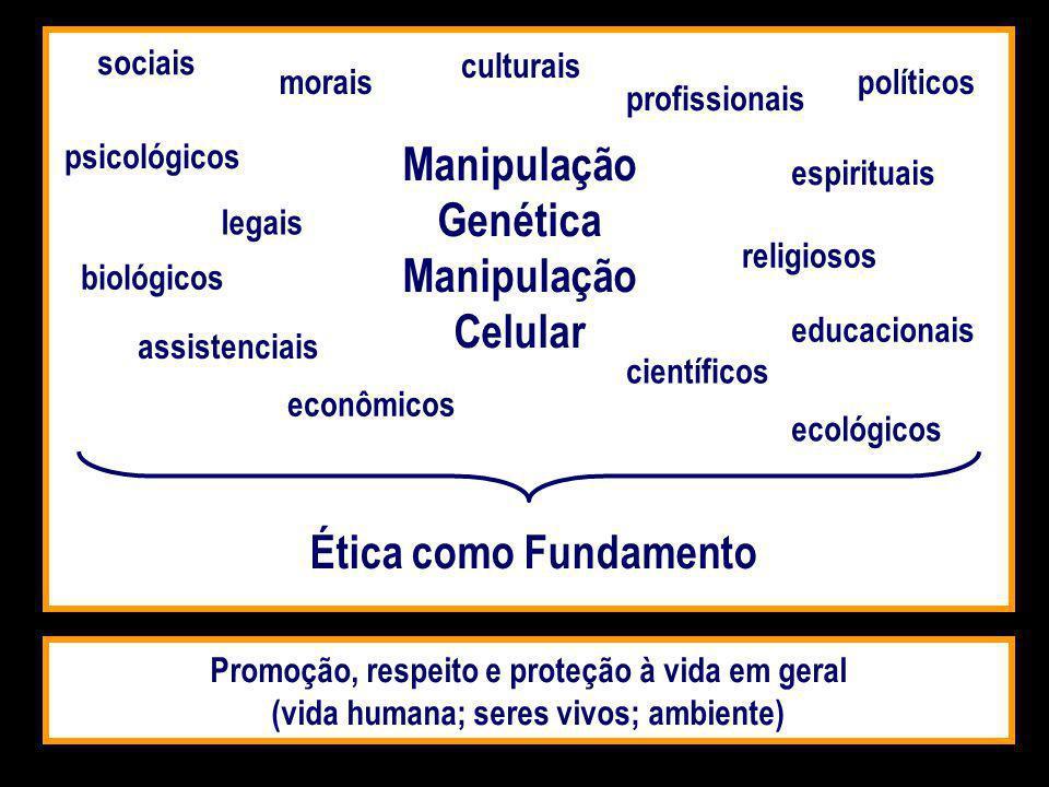 Manipulação Genética Manipulação Celular Ética como Fundamento