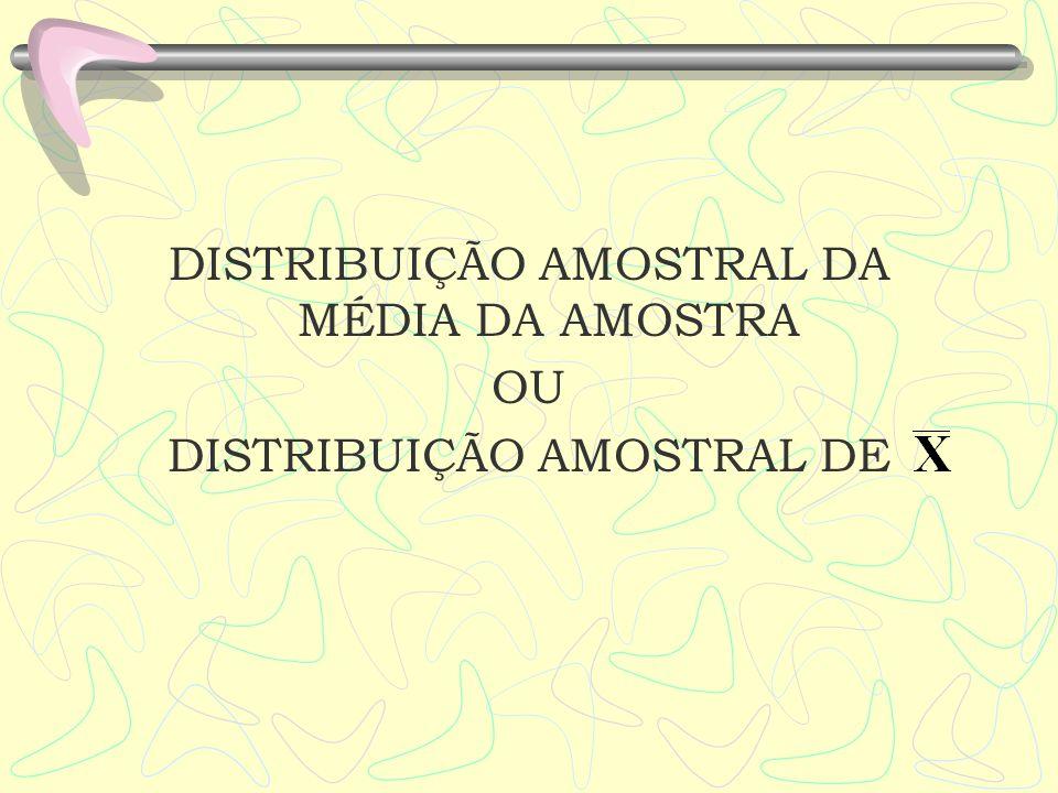 DISTRIBUIÇÃO AMOSTRAL DA MÉDIA DA AMOSTRA OU DISTRIBUIÇÃO AMOSTRAL DE