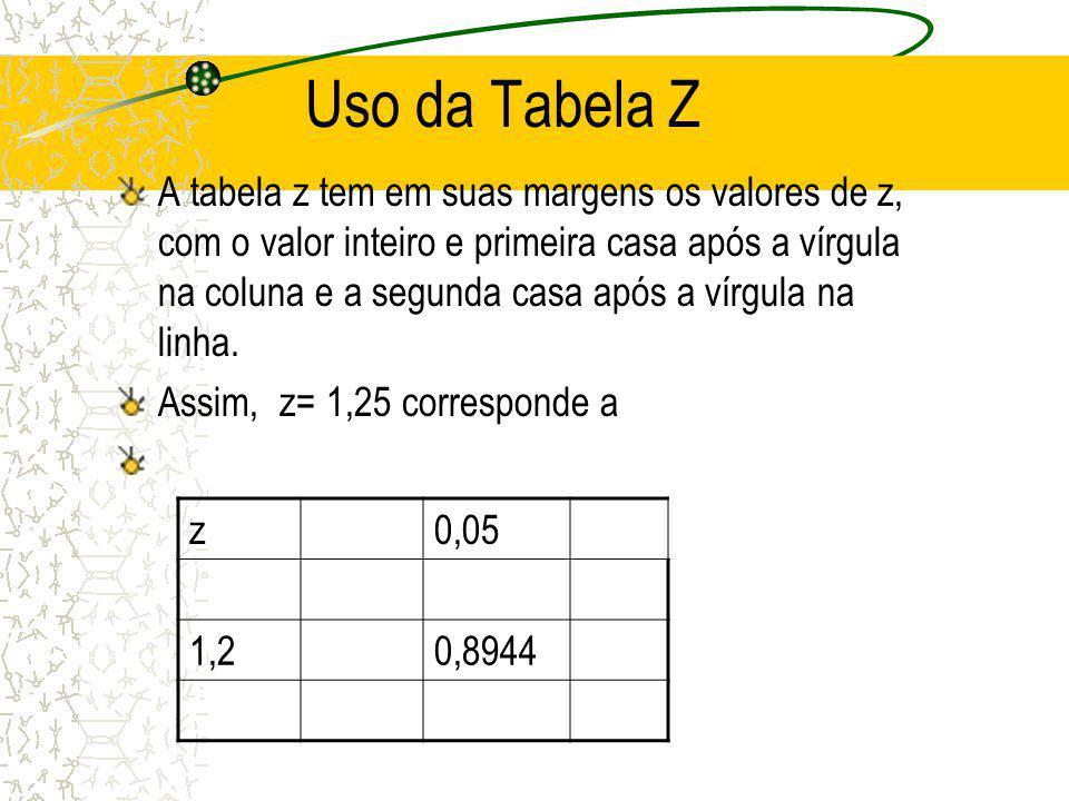 Uso da Tabela Z