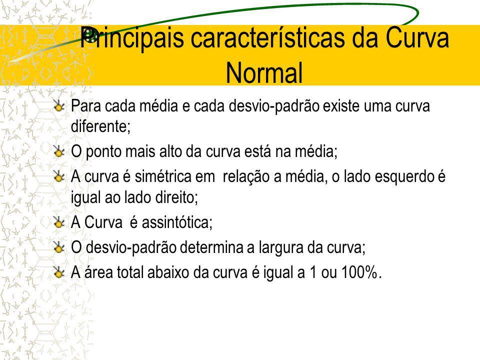 Principais características da Curva Normal
