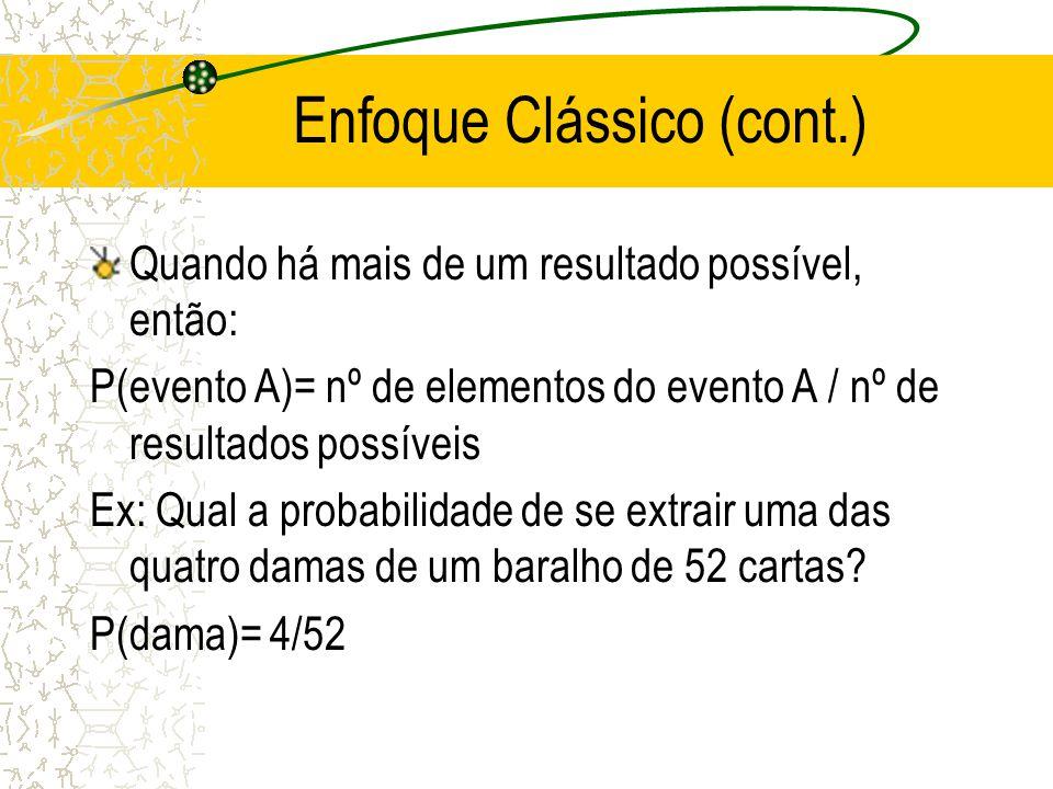 Enfoque Clássico (cont.)