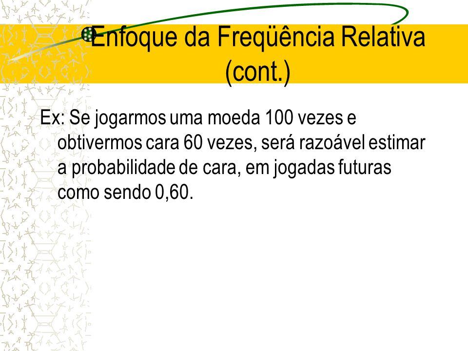 Enfoque da Freqüência Relativa (cont.)