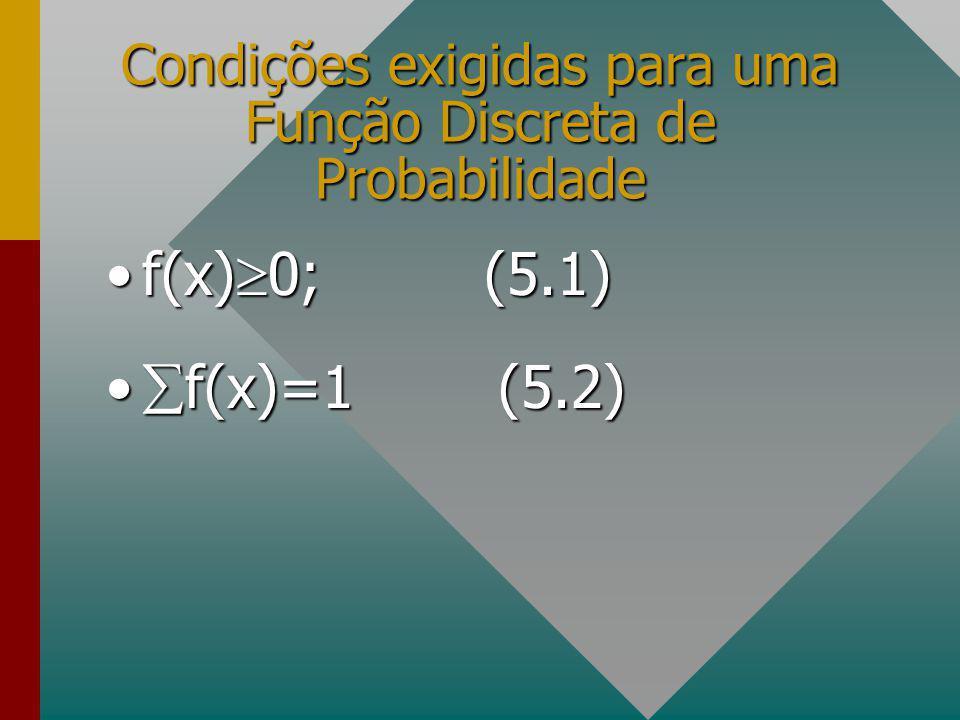 Condições exigidas para uma Função Discreta de Probabilidade