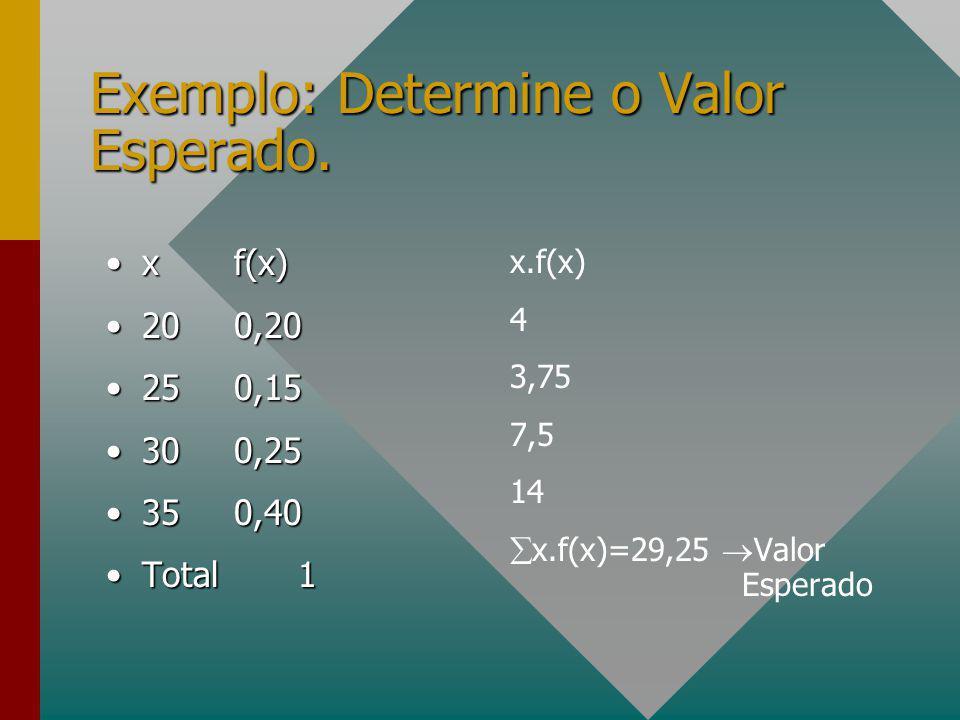 Exemplo: Determine o Valor Esperado.