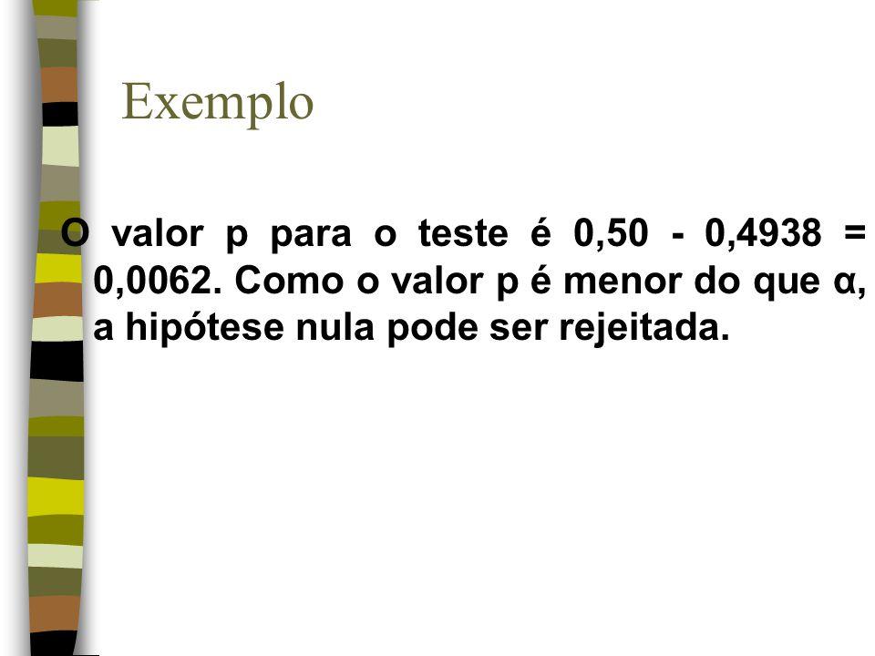 Exemplo O valor p para o teste é 0,50 - 0,4938 = 0,0062.