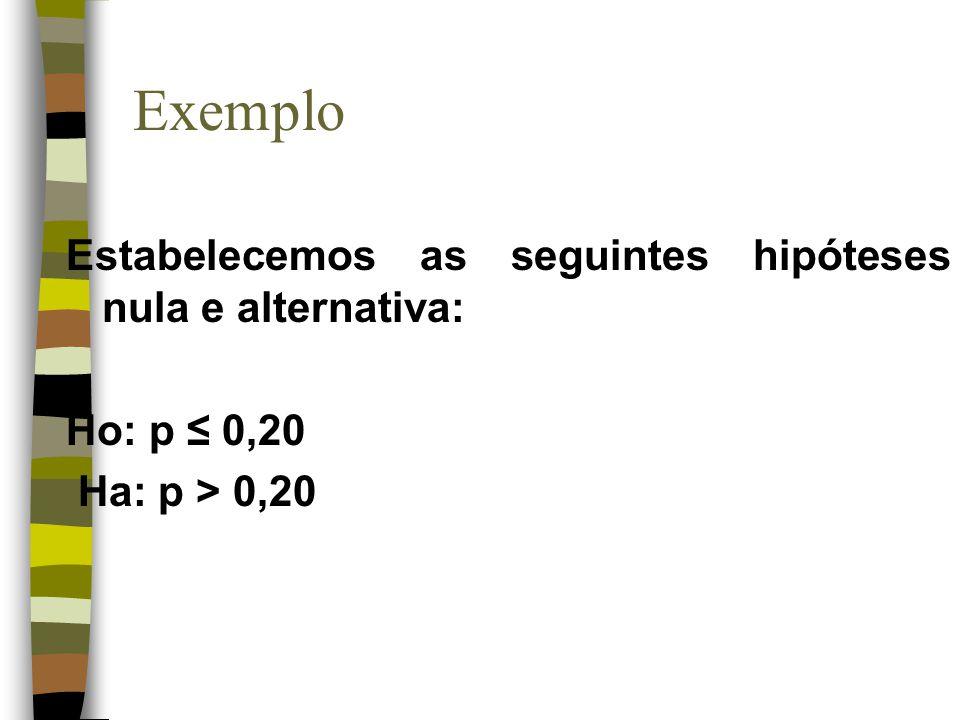 Exemplo Estabelecemos as seguintes hipóteses nula e alternativa: