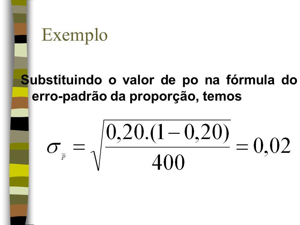 Exemplo Substituindo o valor de po na fórmula do erro-padrão da proporção, temos
