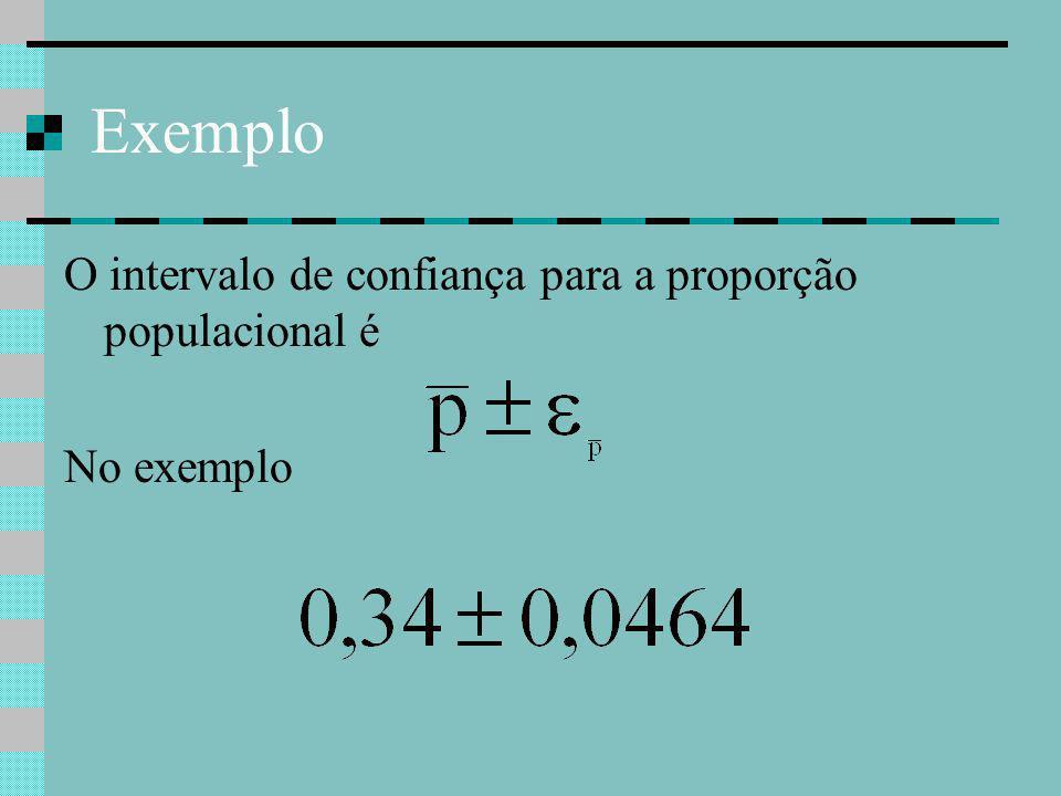 Exemplo O intervalo de confiança para a proporção populacional é