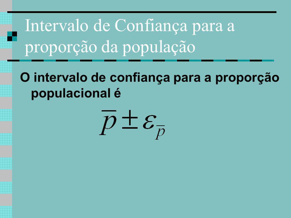 Intervalo de Confiança para a proporção da população