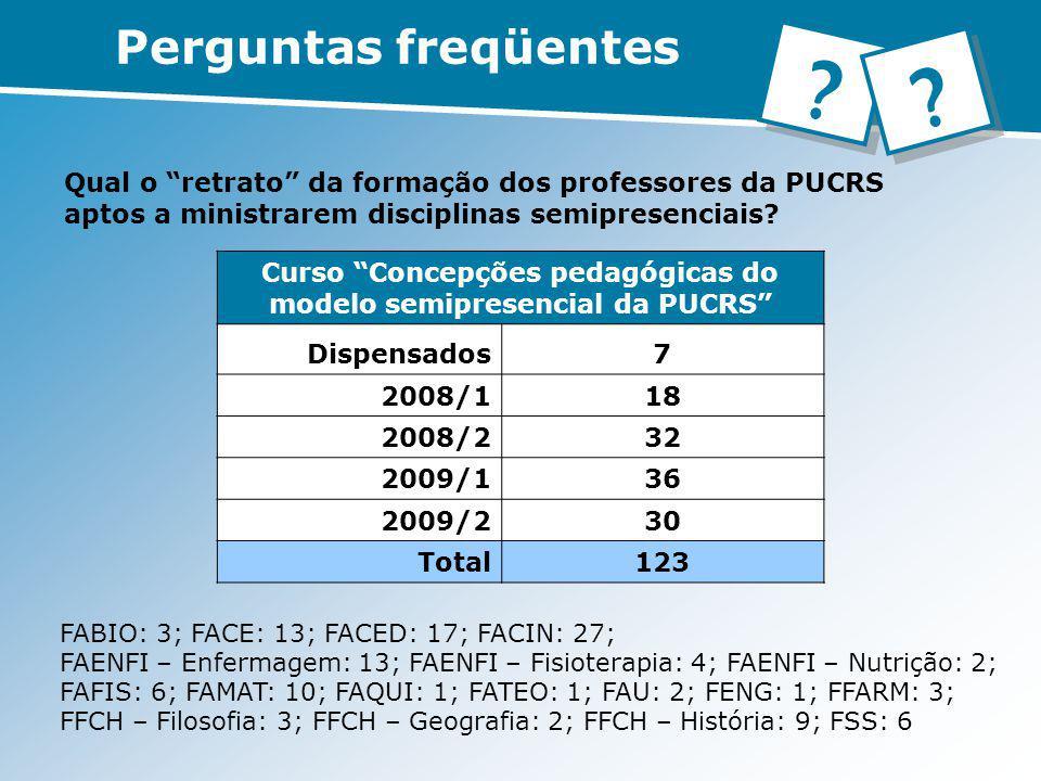 Curso Concepções pedagógicas do modelo semipresencial da PUCRS