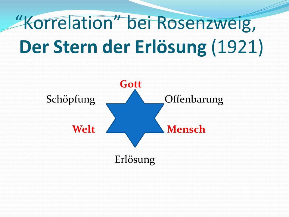 Korrelation bei Rosenzweig, Der Stern der Erlösung (1921)