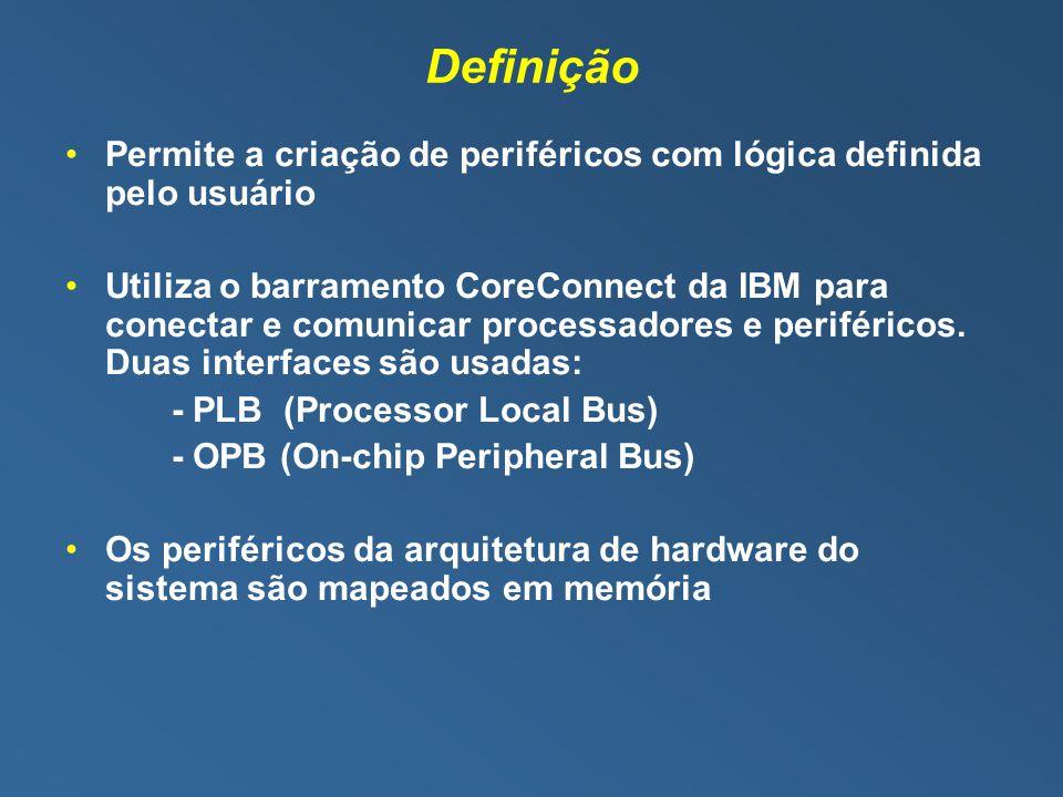 Definição Permite a criação de periféricos com lógica definida pelo usuário.