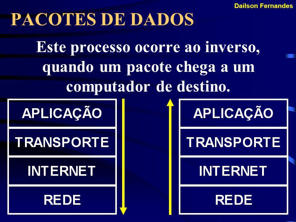 PACOTES DE DADOS Este processo ocorre ao inverso, quando um pacote chega a um computador de destino.