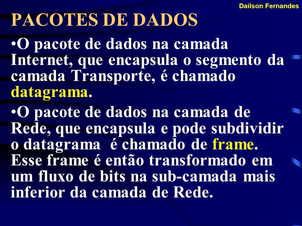 PACOTES DE DADOS O pacote de dados na camada Internet, que encapsula o segmento da camada Transporte, é chamado datagrama.