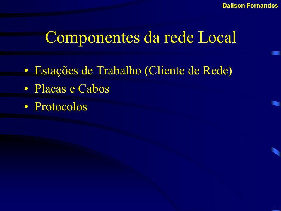 Componentes da rede Local